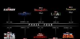 plany Marvela dotyczące MCU