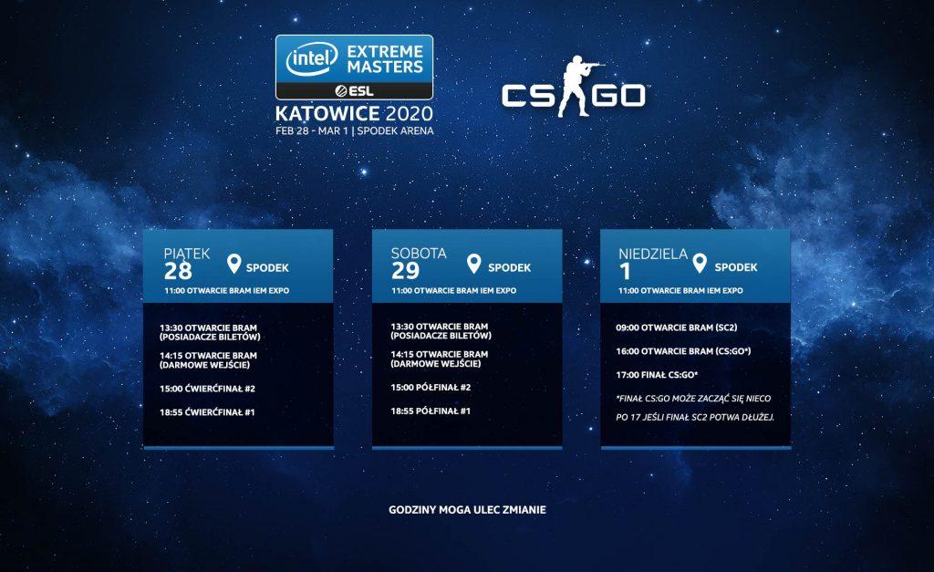 IEM Katowice 2020 CSGO