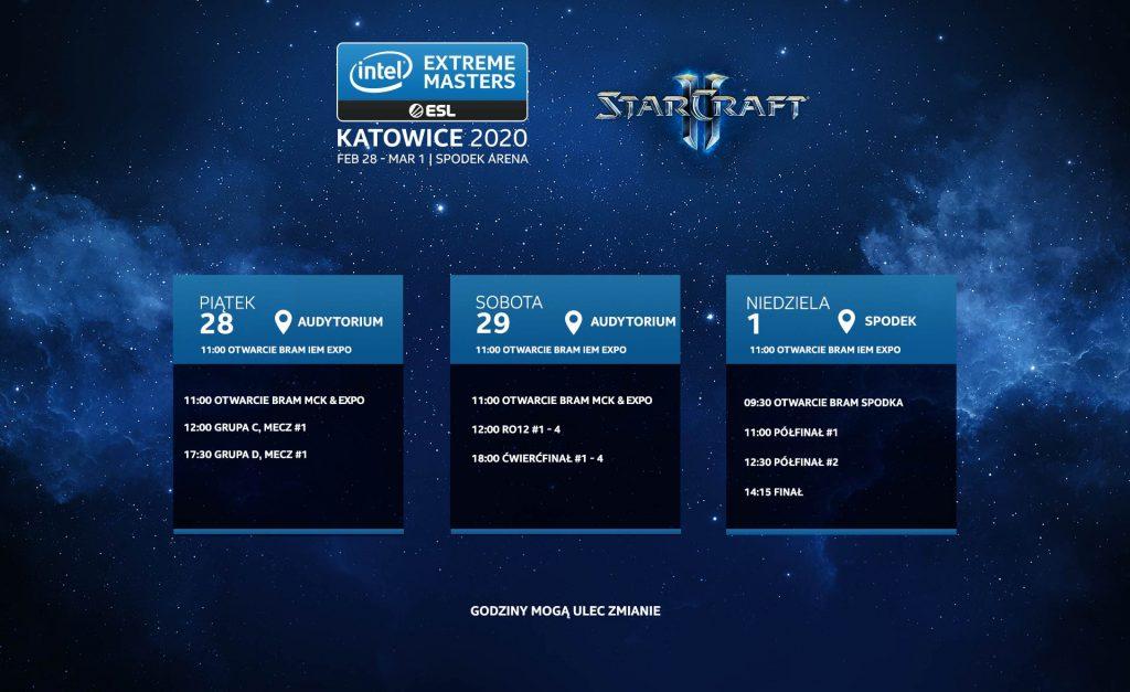 IEM Katowice 2020 SC2