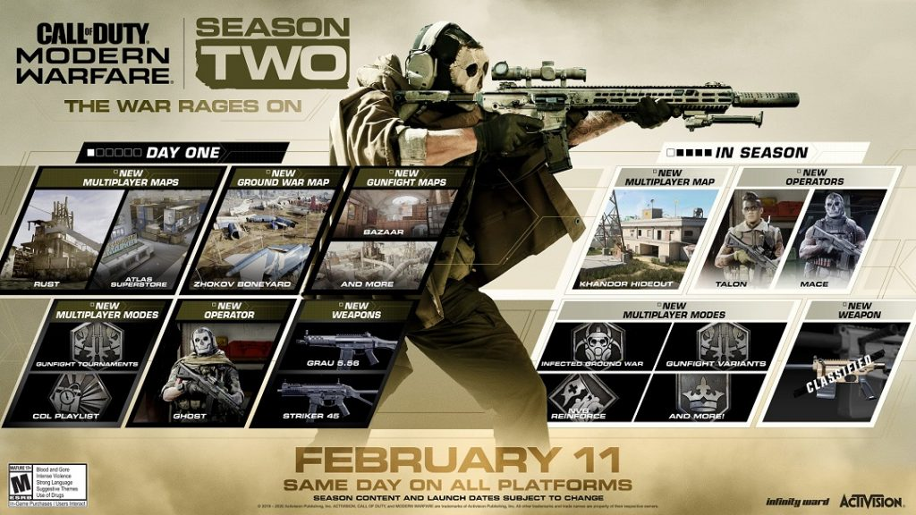 Modern Warfare Sezon 2