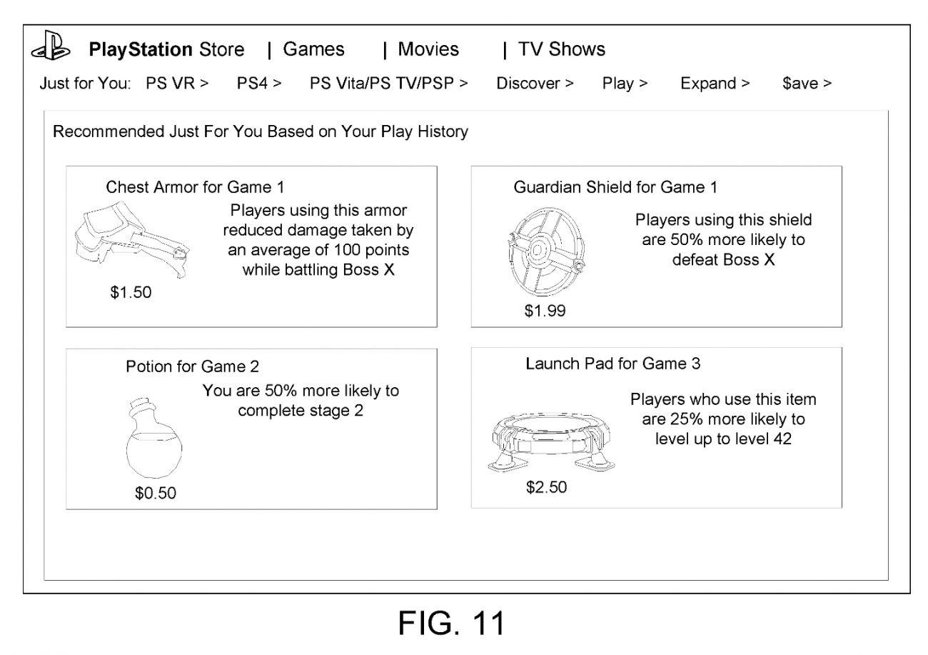 Sony patent - mikrotransakcje