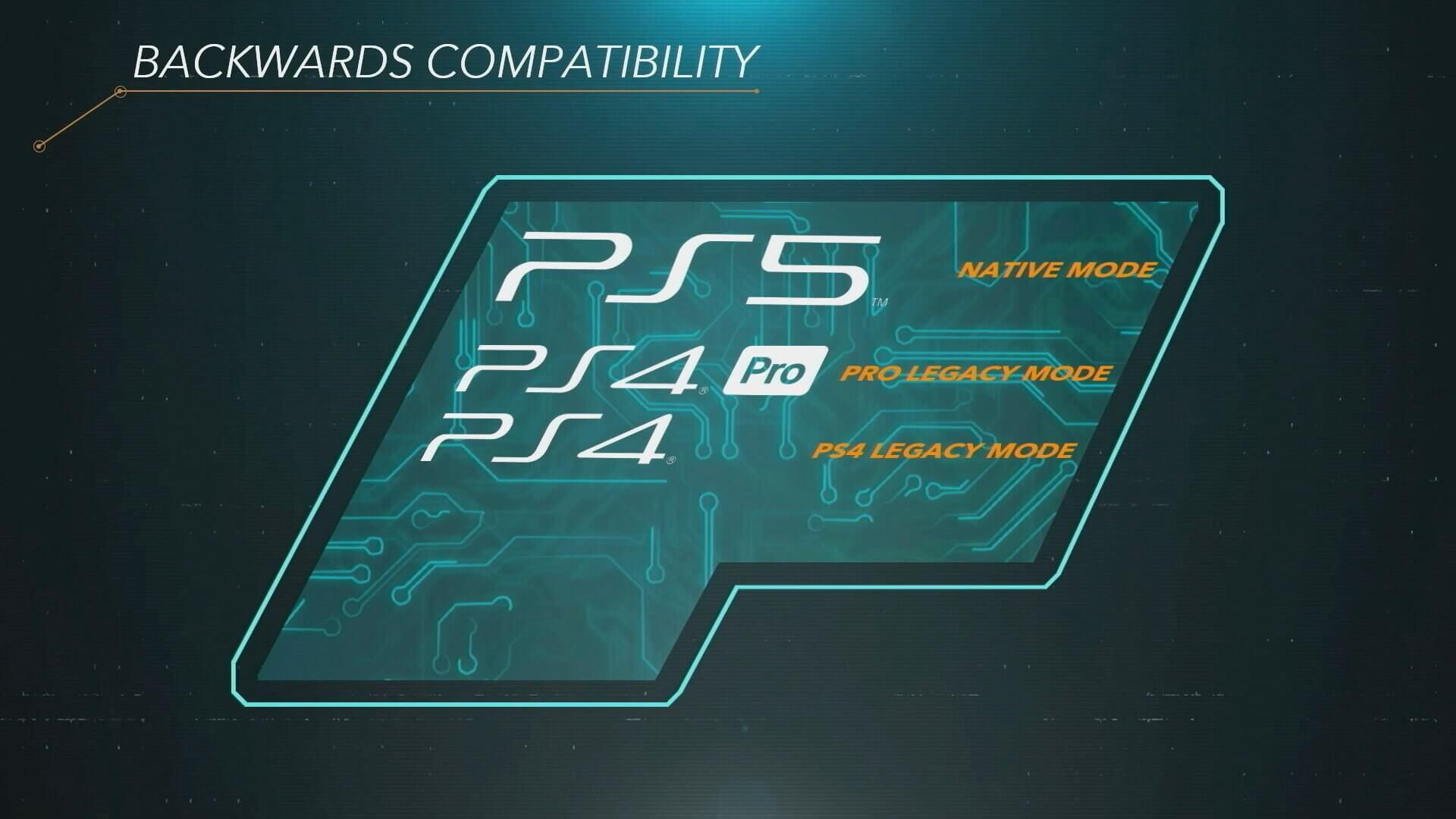 PlayStation 5 wsteczna kompatybilność