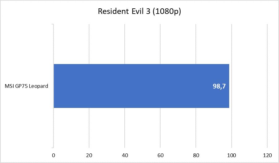 MSI GP75 Leopard - Resident Evil 3