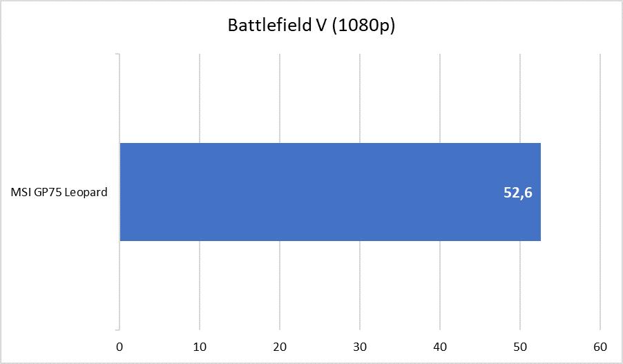 MSI GP75 Leopard - Battlefield V
