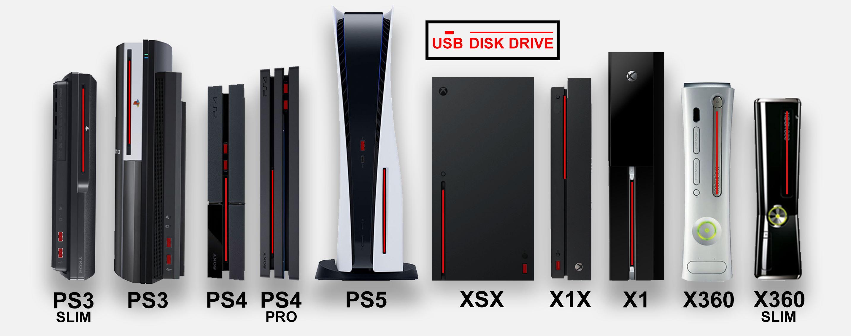 PlayStation 5 - porównanie rozmiarów