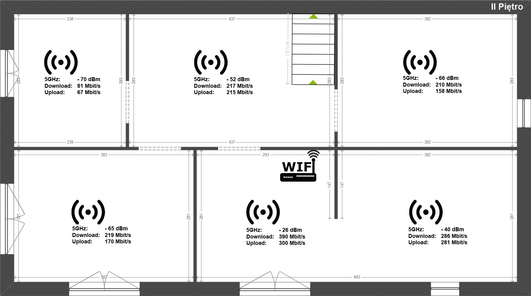 Netgear Nighthawk Mesh WiFi System MK 62