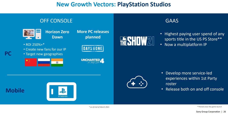 Uncharted 4 na PC